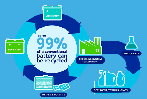 sustainability-and-recycling-edited